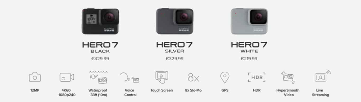 GoPro HERO 7 Black | Análisis: la cámara que quieres 1